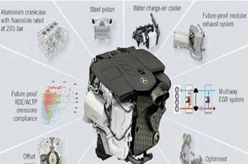 中国十大柴油发动机品牌一览
