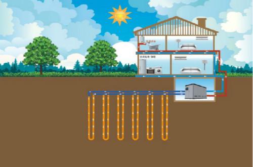 地源热泵品牌,哪些品牌的地源热泵质量最好?