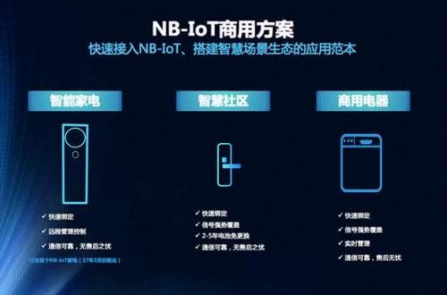 智能手环哪个品牌好 NB-IoT智能手环五大优势