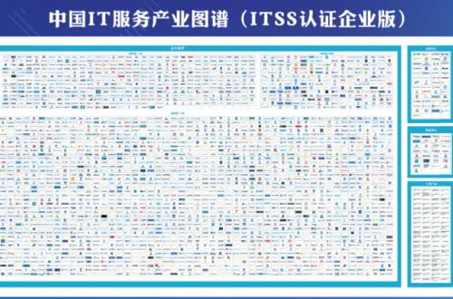 喜讯!荣之联获评2019中国智能运维百强