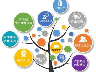 """城市已醒重启!""""2020南京智博会""""智慧工地展区报名开启"""