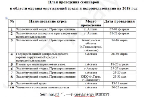 两个说俄语的黑客组织被发现彼此共享基础设施